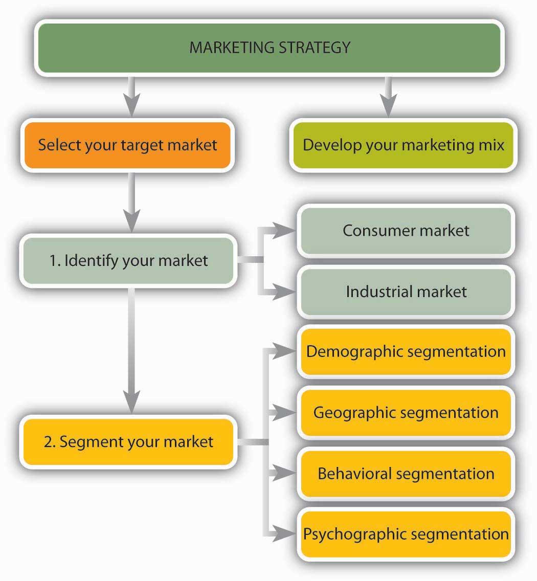What is Marketing?: W16G_BUS101-HANSEN